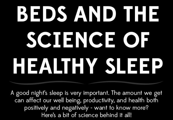 Science of Sleep Infographic