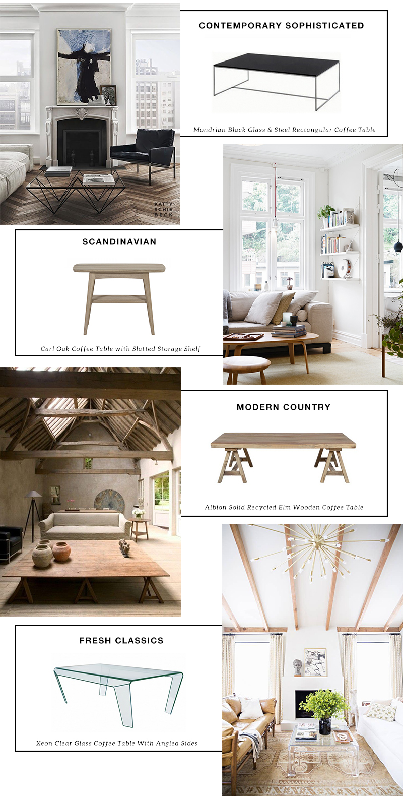 coffee tables fads_my paradissi