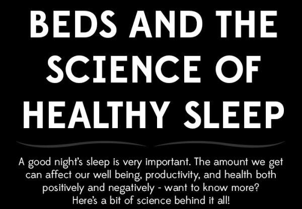Science of Sleep Infographic
